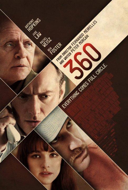 فیلم 360 فرناندو میرلس 360 2013